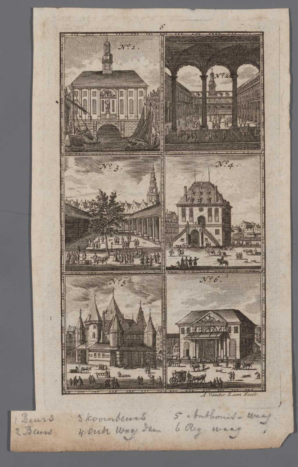 Zes voorstellingen van beurzen en wagen van Amsterdam