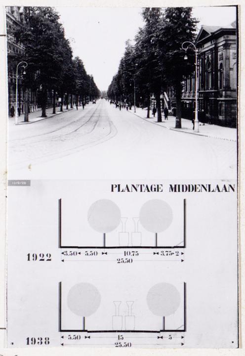 Plantage Middenlaan, 1922 en 1938